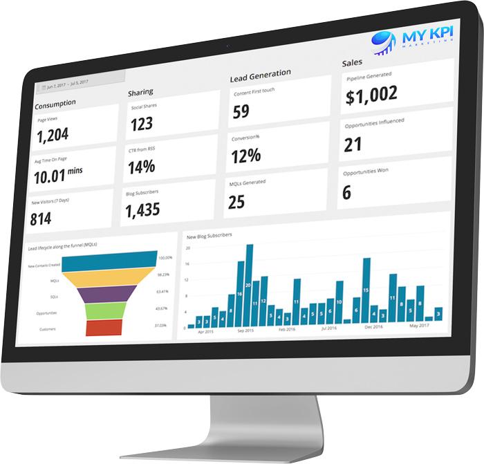 internet marketing services for healthcare dashboard | web design | digital services